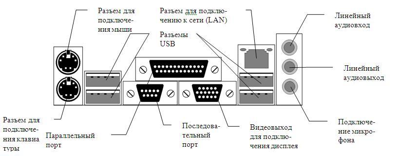 схема потоков воздуха в системном блоке.