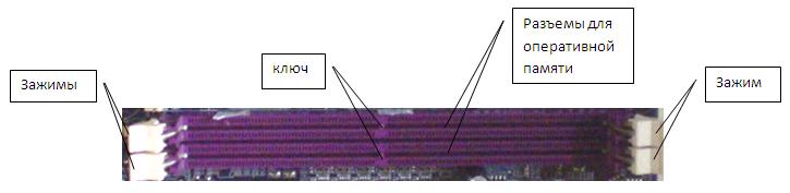 Разъем на материнской плате для установки оперативной памяти