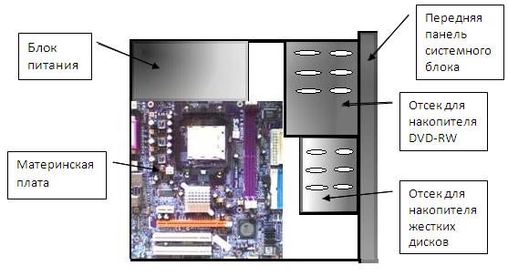 Материнская Плата Msi N1996 Подключение Проводов Инструкция Видео